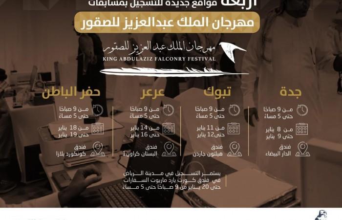 b1c0a6f98 4 مراكز بالمناطق لتسجيل الصقارين في مهرجان الملك عبدالعزيز للصقور