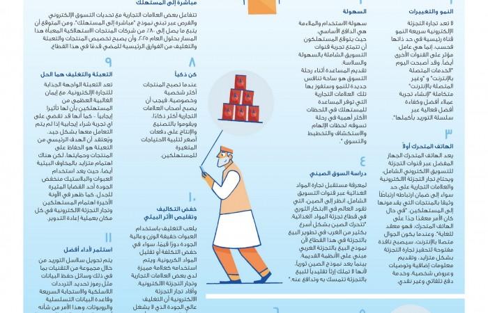 c459bcb29 مؤشر تتراباك يستعرض الإتجاهات التي تشكّل نمو التسوق الإلكتروني في تجارة  التجزئة للمواد الغذائية في السعودية